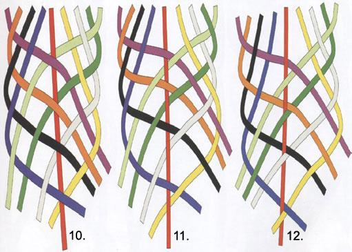 Tehnike urešavanja široke pletenice